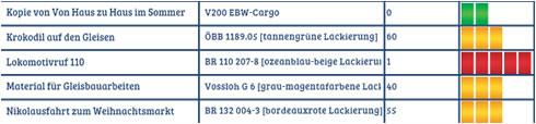 Lokomotivruf 110 - Update